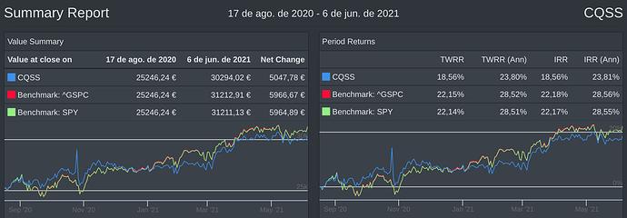 Captura de pantalla 2021-06-06 a las 9.50.07