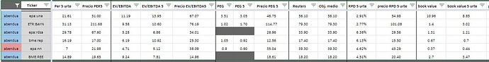 tabla%20comparativa