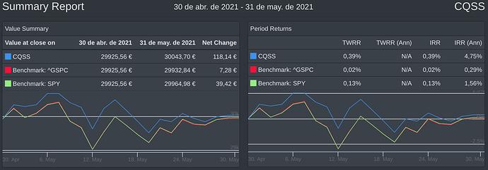 Captura de pantalla 2021-06-06 a las 9.49.31