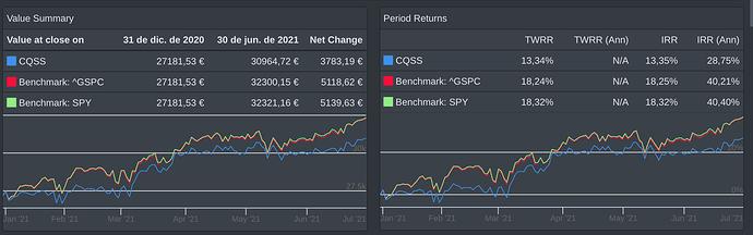 Captura de pantalla 2021-07-04 a las 16.21.23