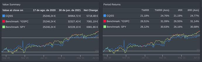 Captura de pantalla 2021-07-04 a las 16.21.41