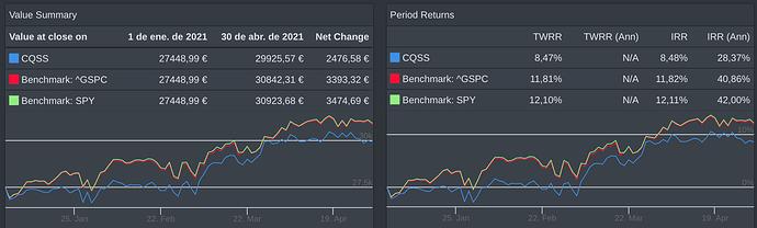 Captura de pantalla 2021-05-01 a las 12.11.52
