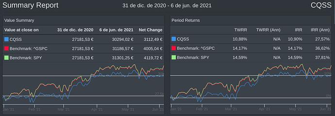 Captura de pantalla 2021-06-06 a las 9.49.50