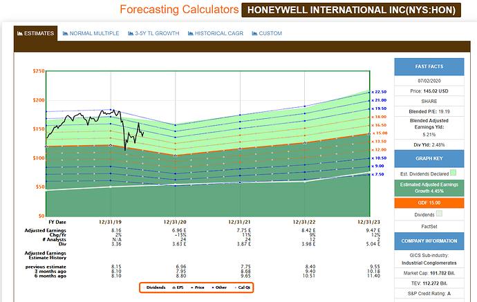 Honeywell_FAST_Graph2