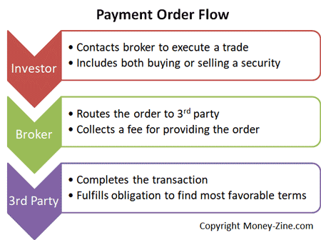 payment_order_flow