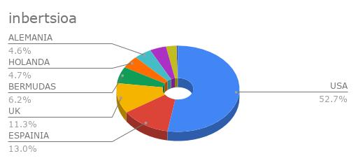 inbertsioa%20(2)
