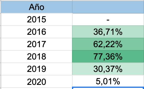 Captura de pantalla 2021-01-20 a las 20.07.46