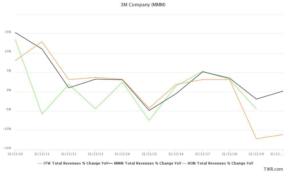 3m-company-mmm