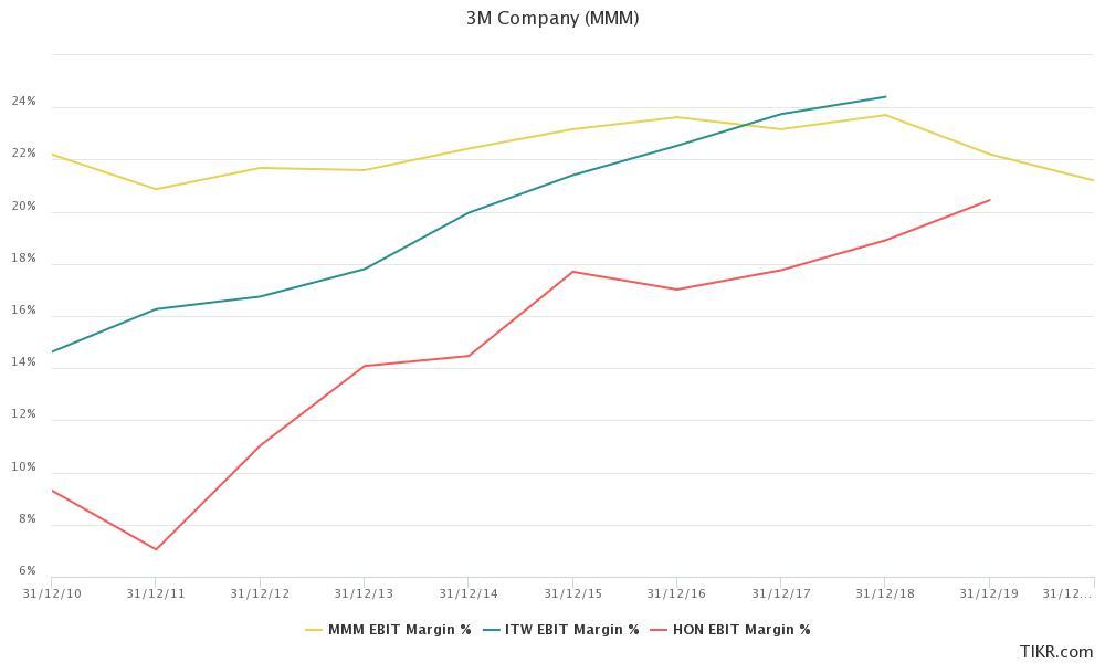 3m-company-mmm (1)