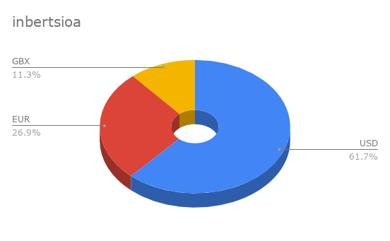 inbertsioa%20(3)