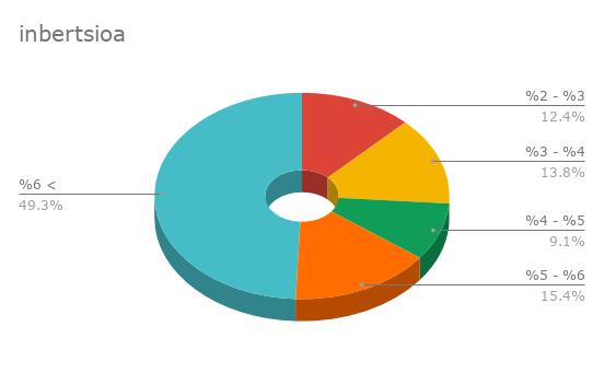 inbertsioa%20(4)