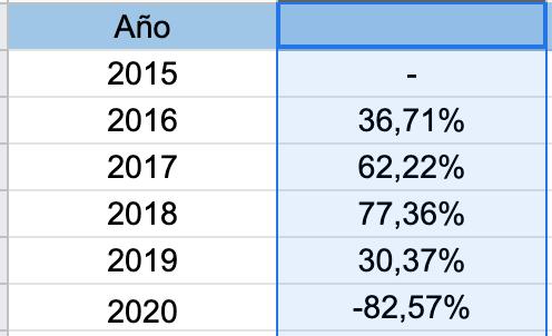 Captura de pantalla 2020-05-01 a las 22.06.26